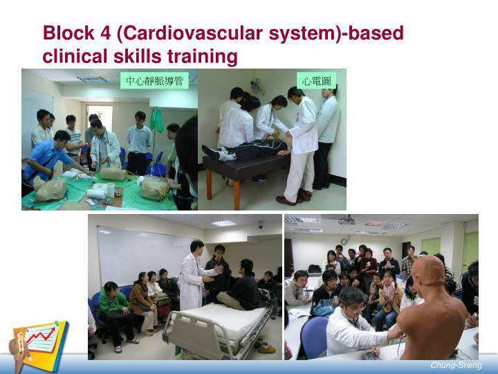Block 4 (Cardiovascular system)-based clinical skills training