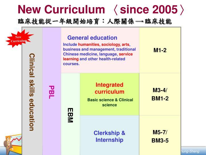New Curriculum 〈since 2005〉