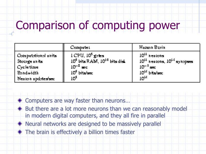 Comparison of computing power