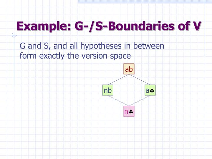 Example: G-/S-Boundaries of V