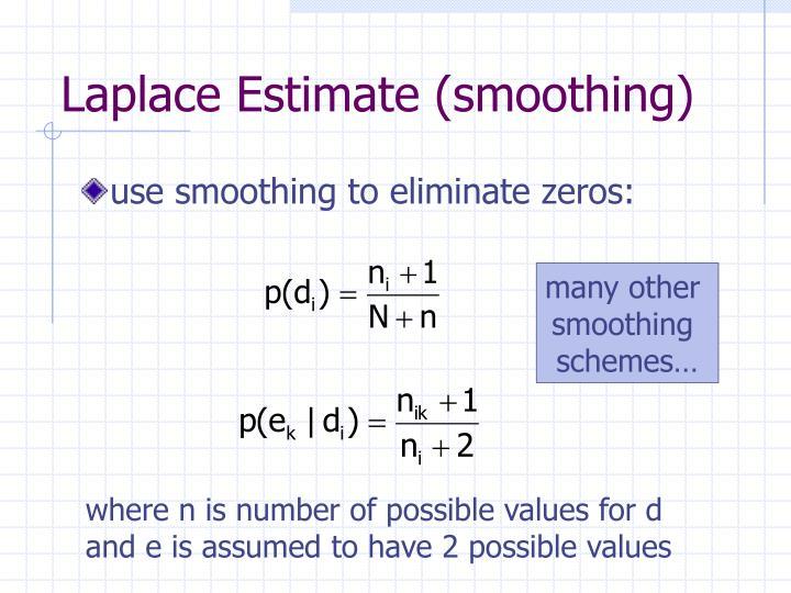 Laplace Estimate (smoothing)