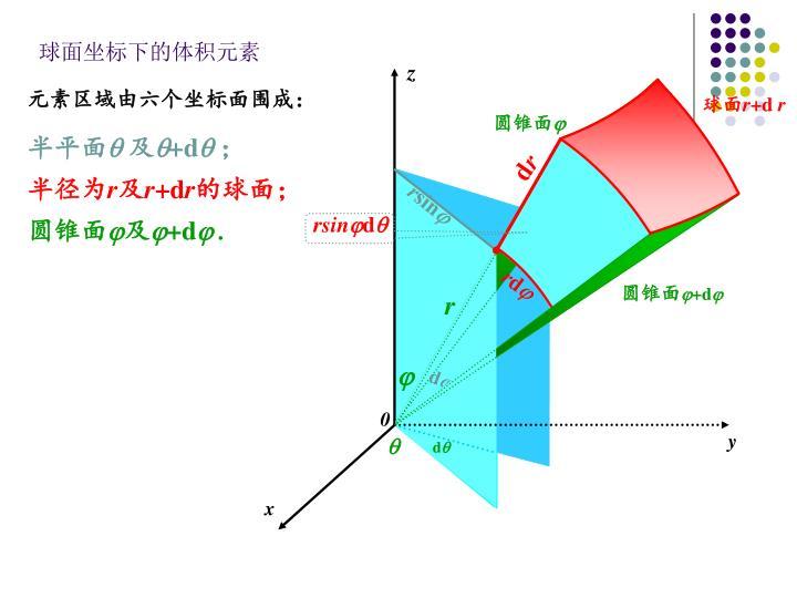 球面坐标下的体积元素