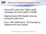 american hospital association facts