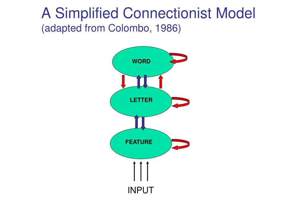 Assimilation as Attraction: Computing Distance, Similarity, and Locality in Phonology