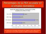 porcentajes de la pea ocupada en el empleo dom stico
