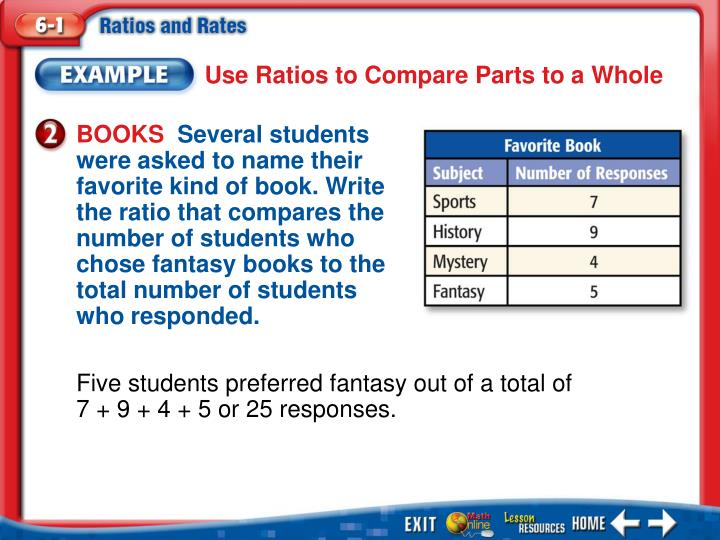 Use Ratios to Compare Parts to a Whole