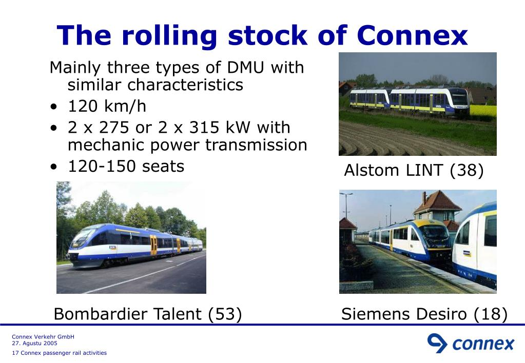 Ppt Private Rail In Germany The Example Of Connex Powerpoint