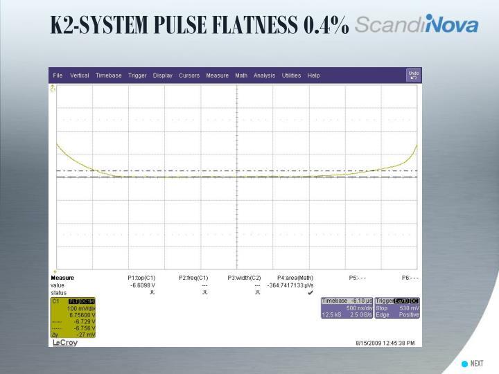 K2-SYSTEM PULSE FLATNESS 0.4%