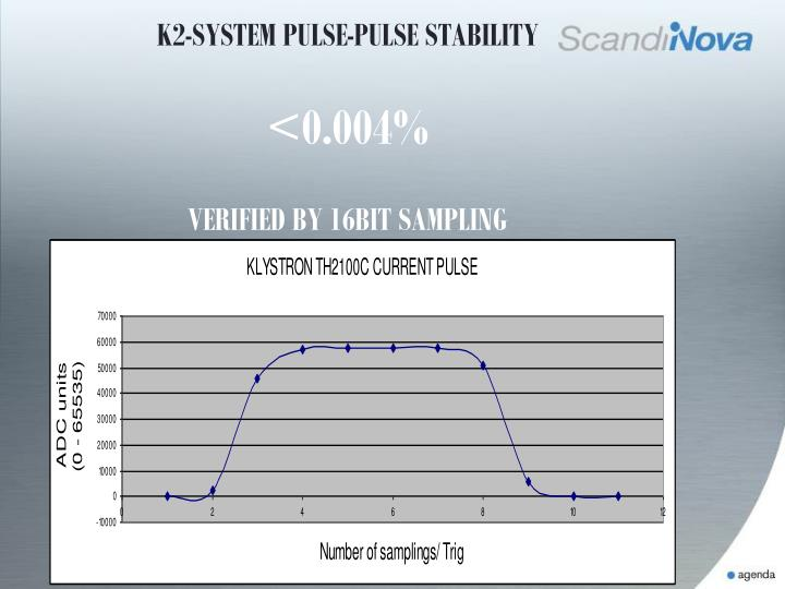 K2-SYSTEM PULSE-PULSE STABILITY