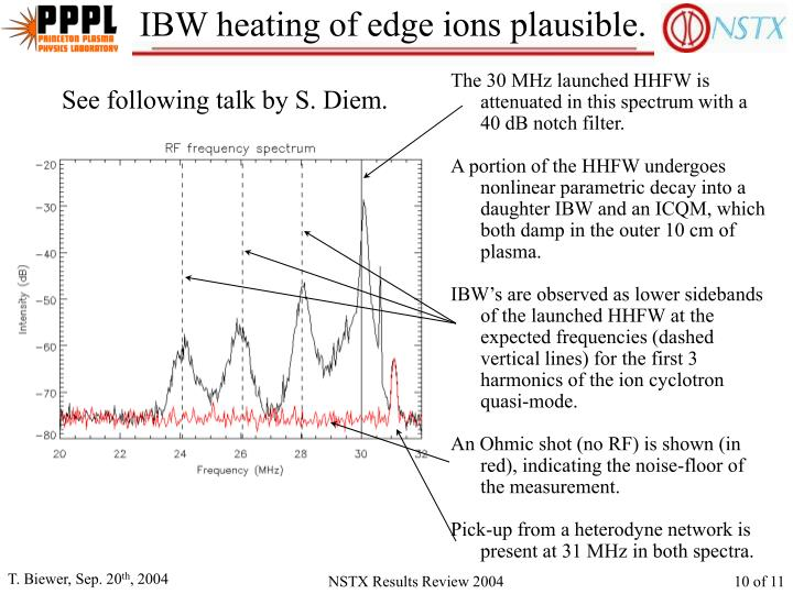 IBW heating of edge ions plausible.