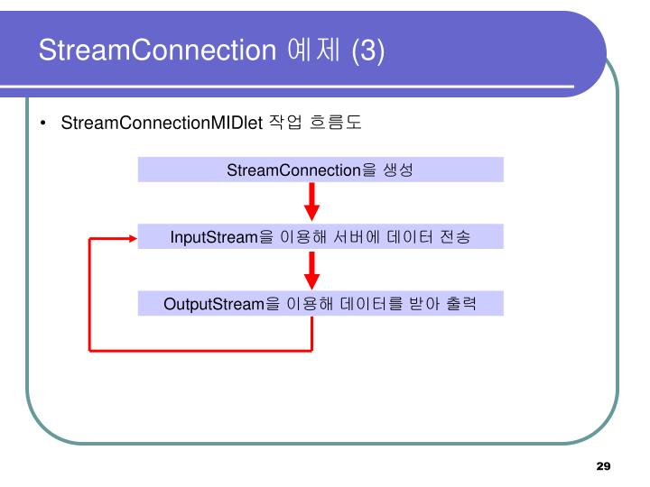 StreamConnection