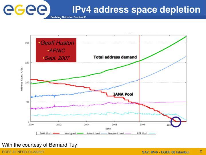 Ipv4 address space depletion