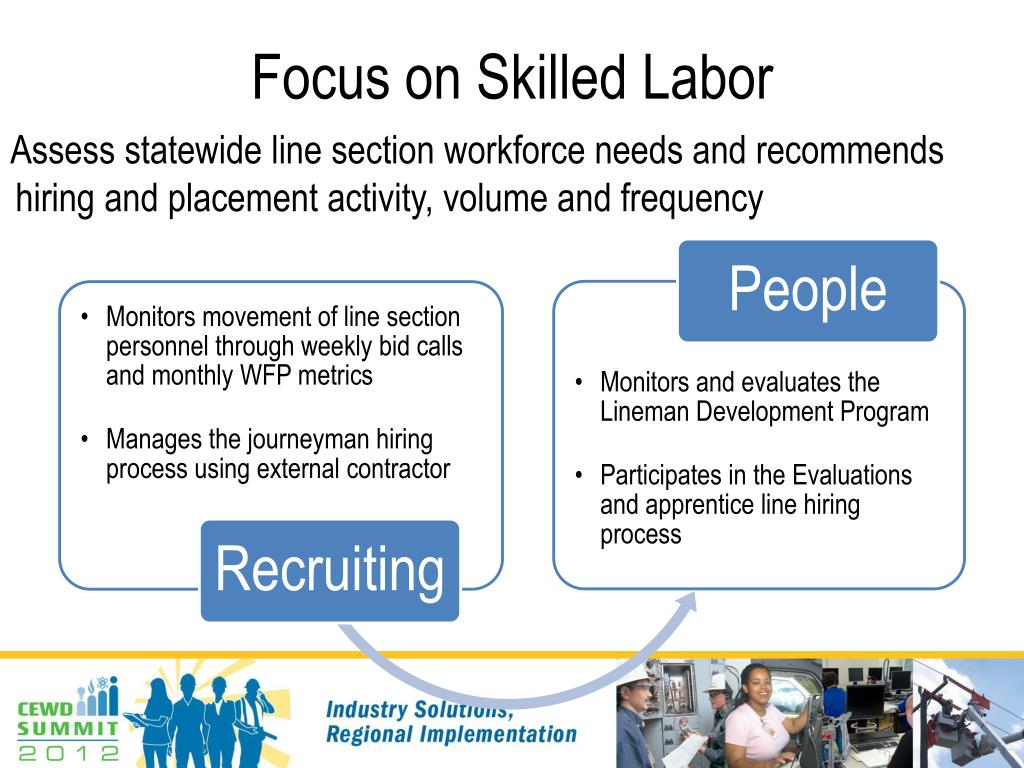 PPT - Workforce Planning At Georgia Power Company PowerPoint