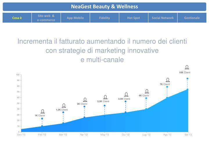 Incrementa il fatturato aumentando il numero dei clienti con strategie di marketing innovative