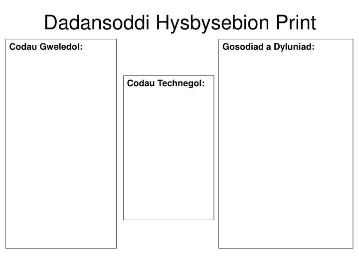 Dadansoddi Hysbysebion Print