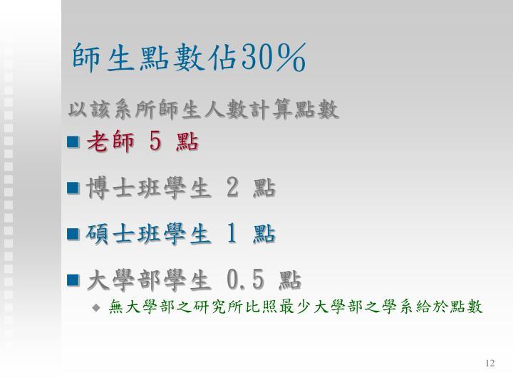 師生點數佔30%