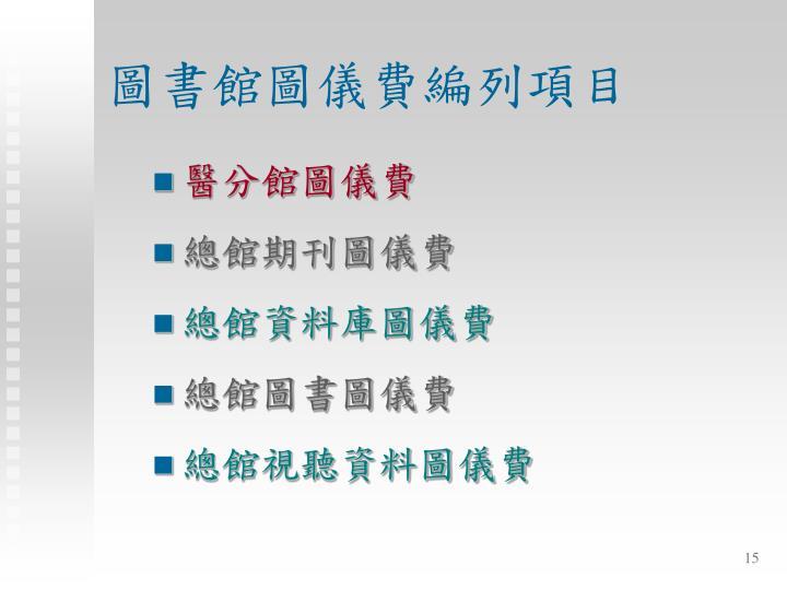 圖書館圖儀費編列項目