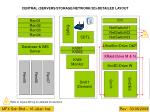 central servers storage network 3d detailed layout