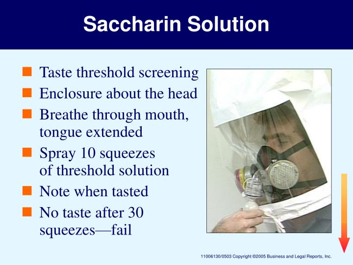Saccharin Solution