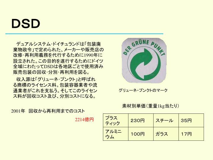 PPT - 日本の廃棄物政策と拡大生...