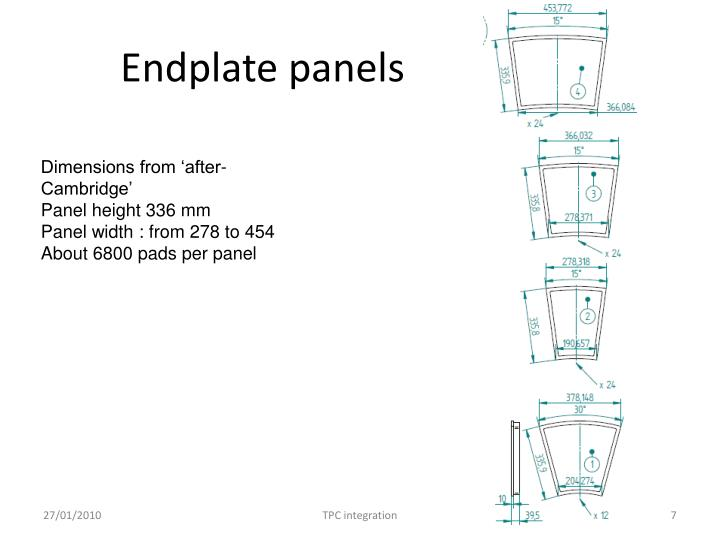 Endplate panels