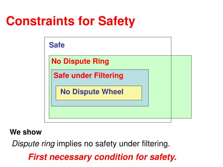 Constraints for Safety