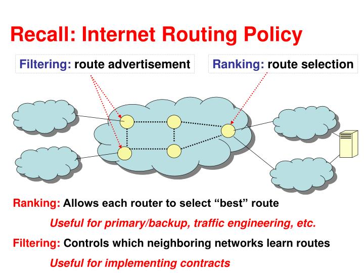 Recall: Internet Routing Policy