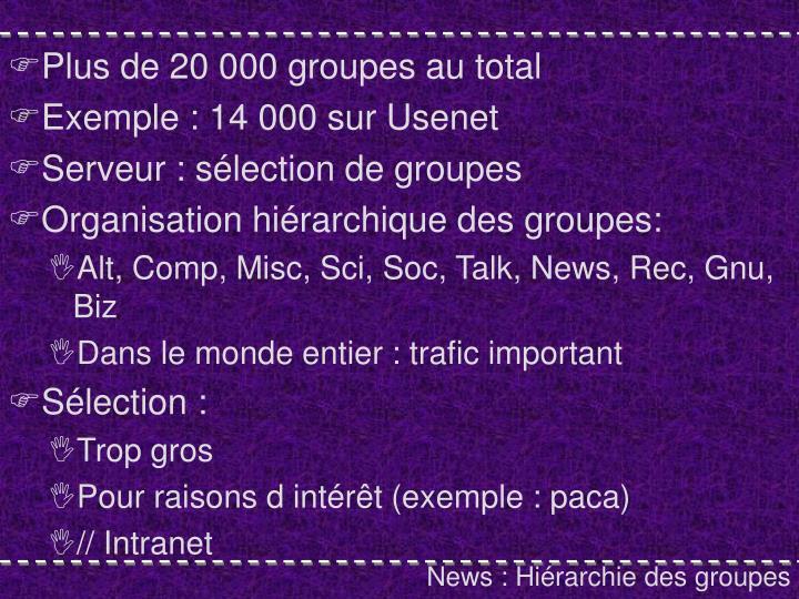 Plus de 20 000 groupes au total