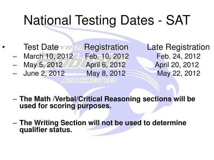 National Testing Dates - SAT