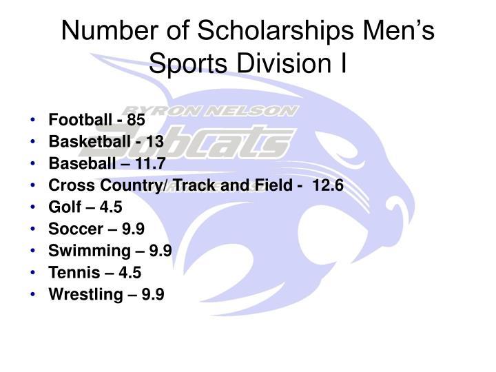 Number of Scholarships Men's Sports Division I