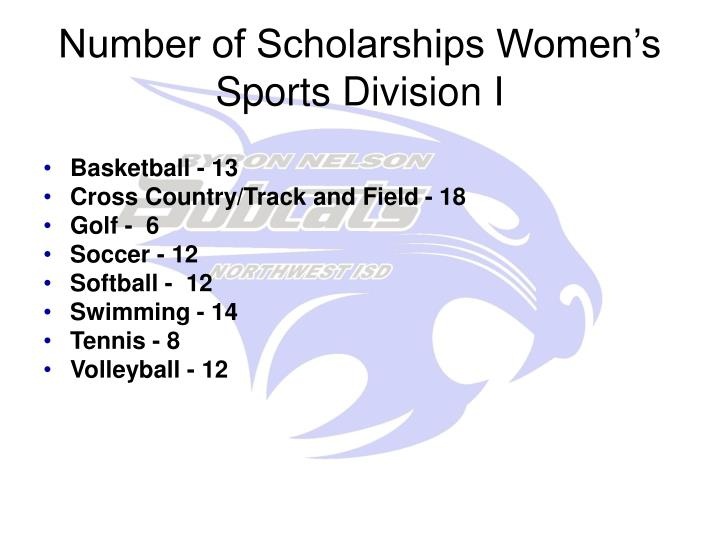 Number of Scholarships Women's Sports Division I