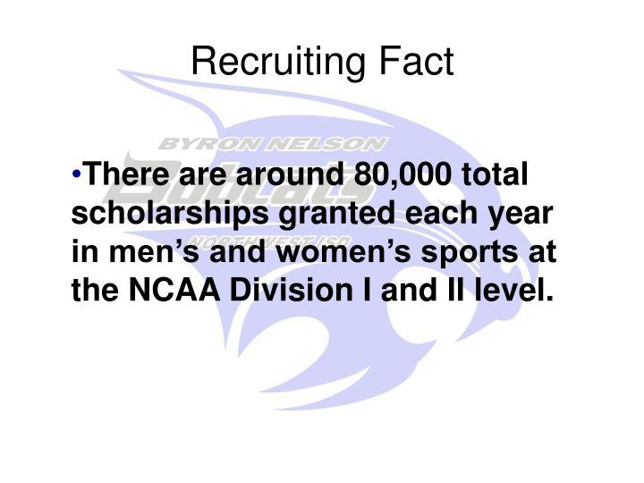 Recruiting Fact