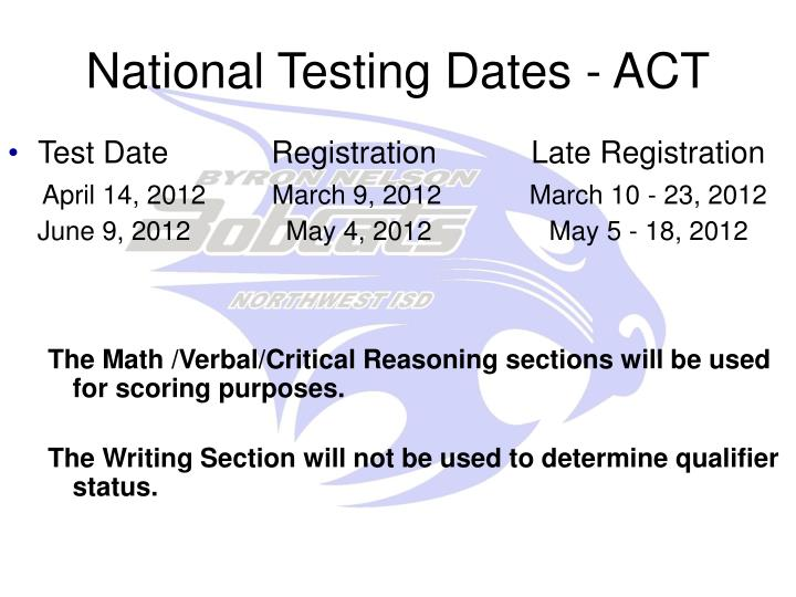 National Testing Dates - ACT