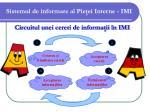 sistemul de informare al pie ei interne imi23