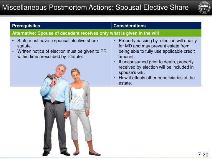 Miscellaneous Postmortem Actions: Spousal Elective Share