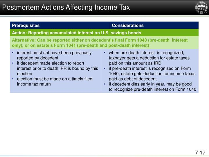Postmortem Actions Affecting Income Tax