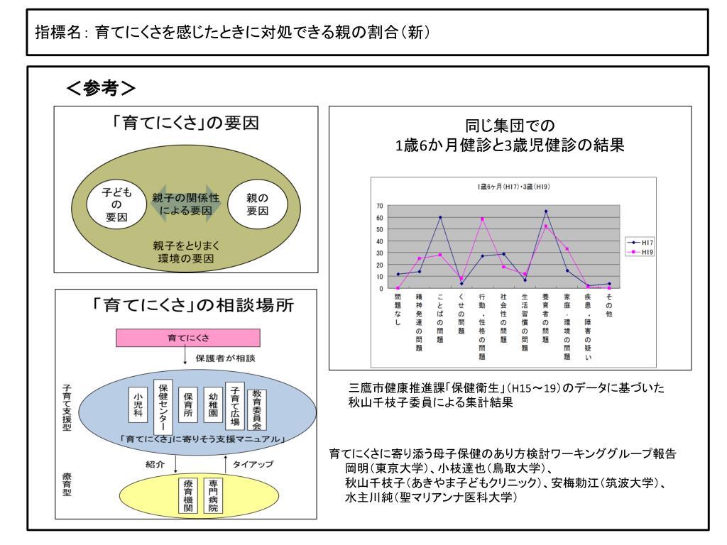 PPT - 重点課題① 目標達成に向けたイメージ図 PowerPoint ...