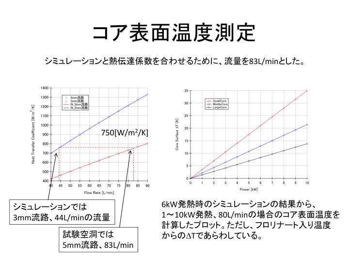 コア表面温度測定