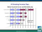 a growing income gap