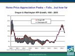 home price appreciation peaks falls but how far