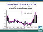 oregon s home price and income gap