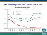 the real wage free fall stuck on 26 000