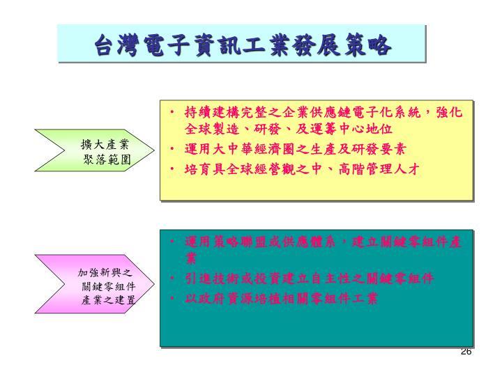 台灣電子資訊工業發展策略