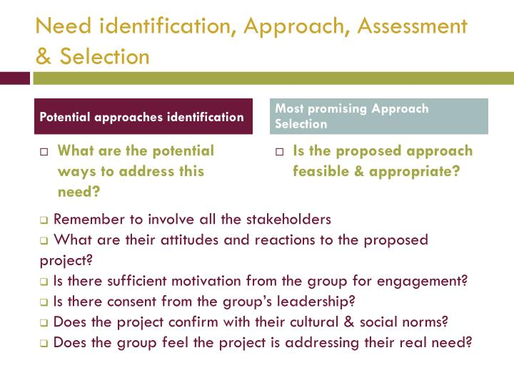 Need identification, Approach, Assessment & Selection