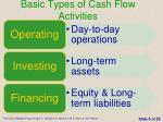 basic types of cash flow activities