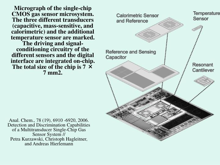 Micrograph of the single-chip CMOS gas sensor microsystem. The three different transducers (capacitive, mass-sensitive, and