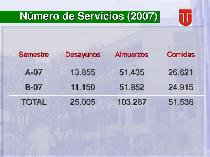 Número de Servicios (2007)