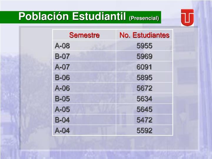 Población Estudiantil