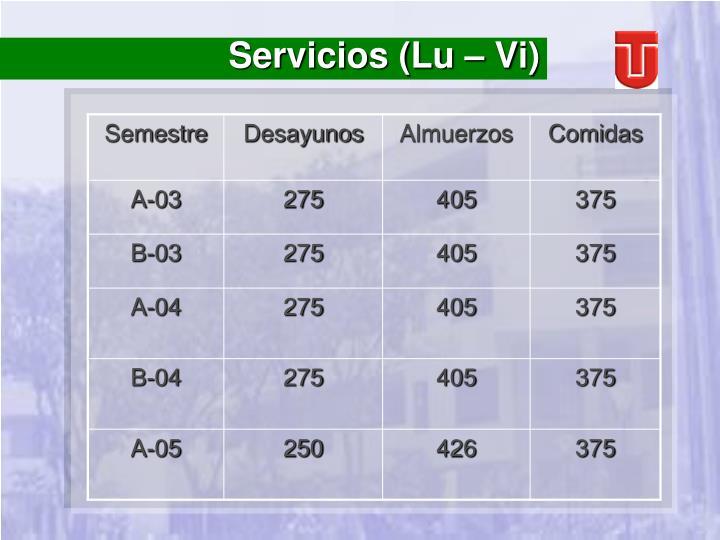 Servicios (Lu – Vi)