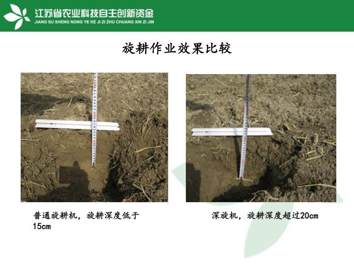 旋耕作业效果比较